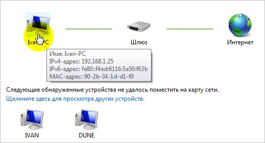 Как быстро узнать MAC-адрес компьютера